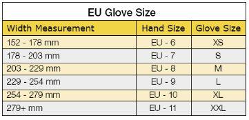 Glove Cut Amp Puncture Resistant Inner Barrington